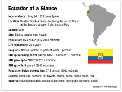 a6.ecuador.stats.story