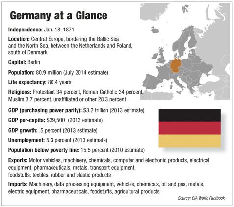 a5.germany.chart.story
