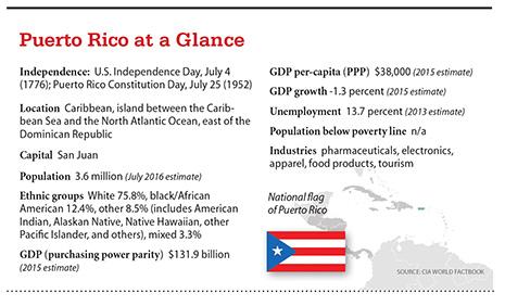 a4.puerto.rico.glance.story