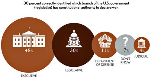 c1.edu.global.literacy.survey.gov.story
