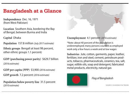 a5.cover.bangladesh.glance.story