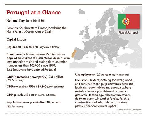 a4.portugal.glance.story