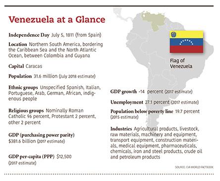 a4.venezuela.glance.story
