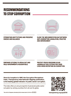 a3.corruption.graphic.stop.story
