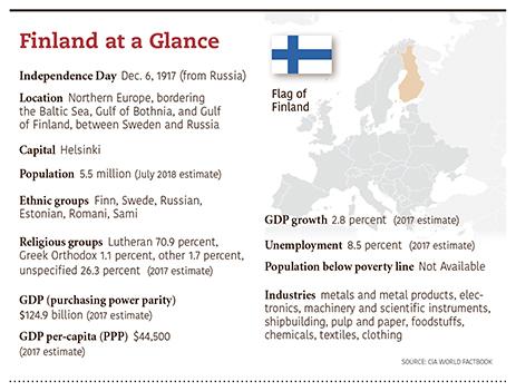 a4.finland.glance.story