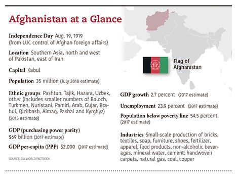 a5.afghan.glance.story